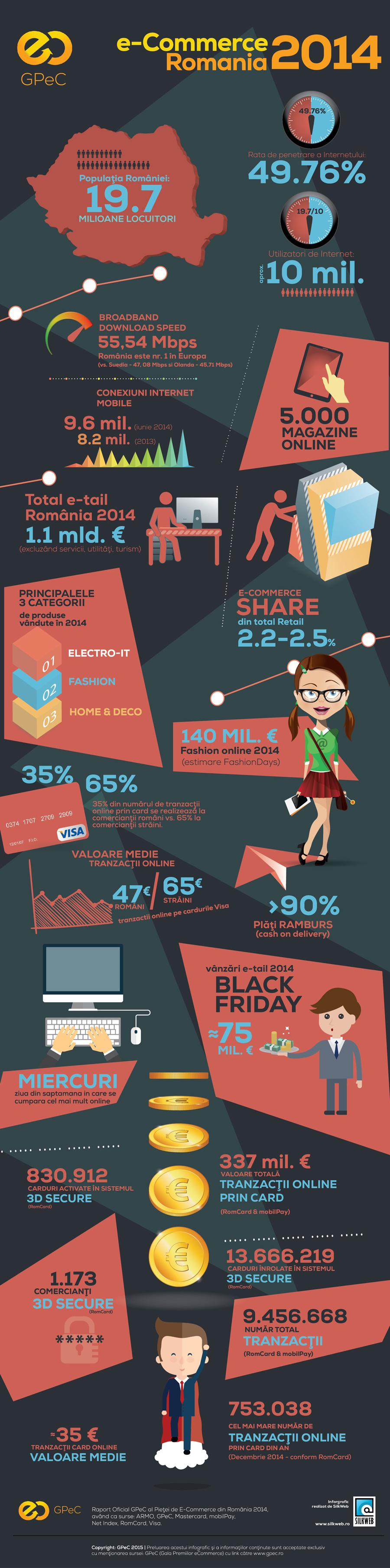 Infografic-GPec
