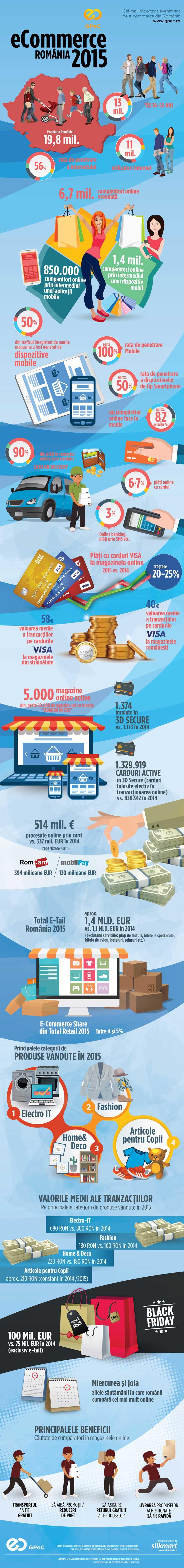 infografic-2015-rom-web